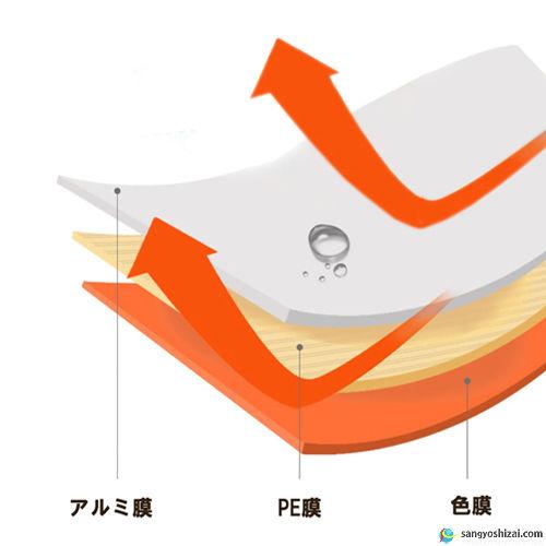 緊急アルミサバイバル寝袋 オレンジ生地構造図寸法画像